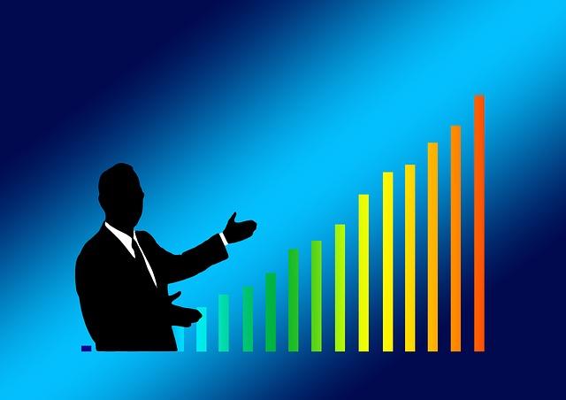 analýza byznysu